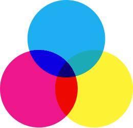 配色没那么复杂,简单配色技巧(二)