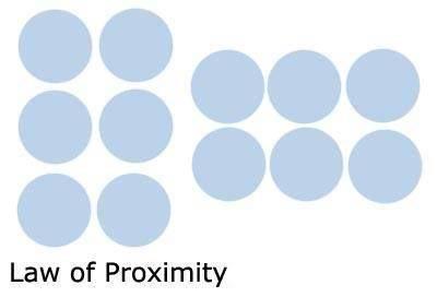 超全面设计原则与理论汇总,设计师必读理论