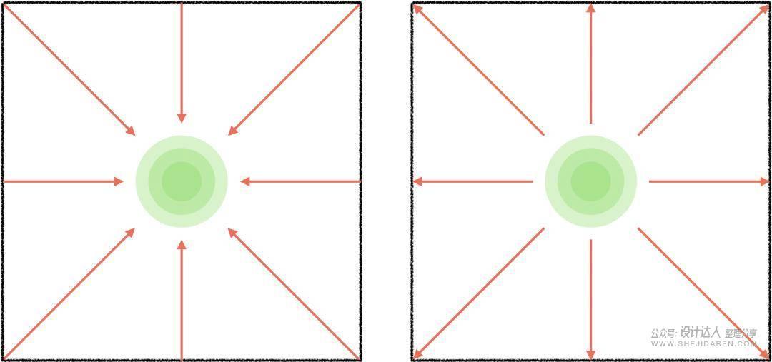 平面构图详解:对角构图、交叉构图及向心式构图