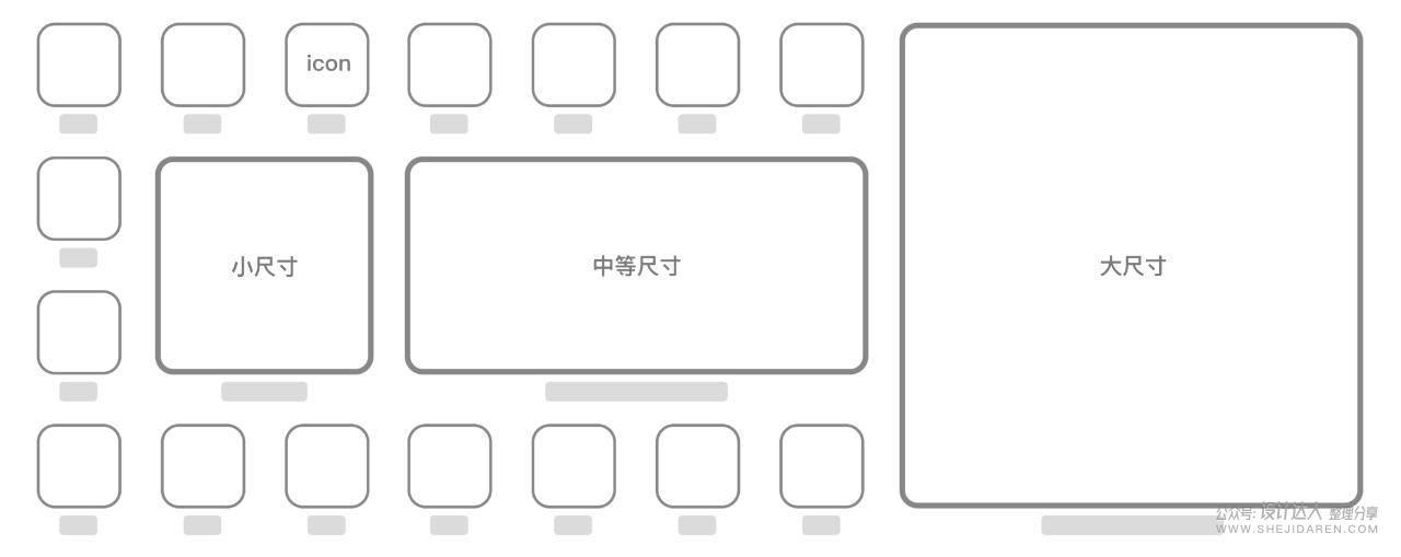 iOS14更新的小组件设计,你都了解多少!
