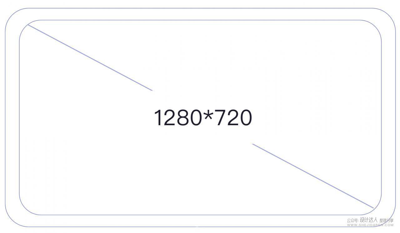 定制车载UI的基准尺寸,如何进行设计适配