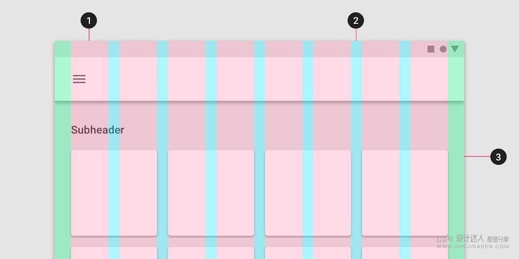 使用网格排版技巧,让你的设计更高级