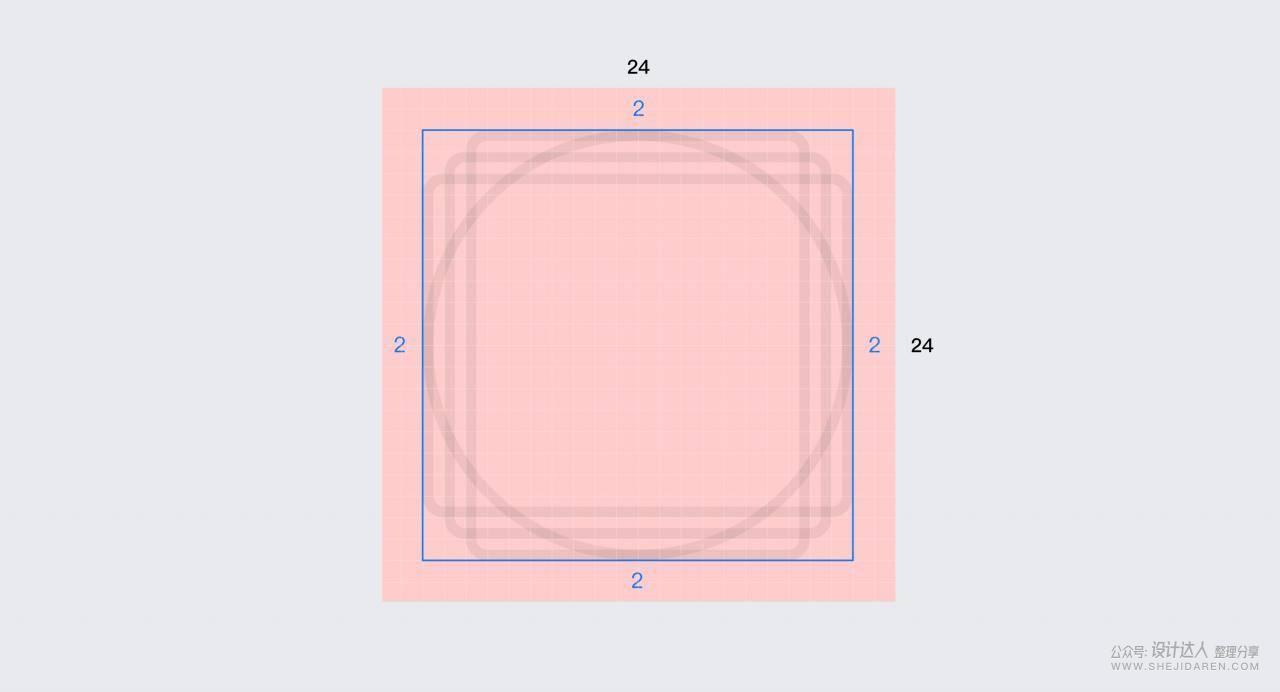 四步掌握B端系统图标设计