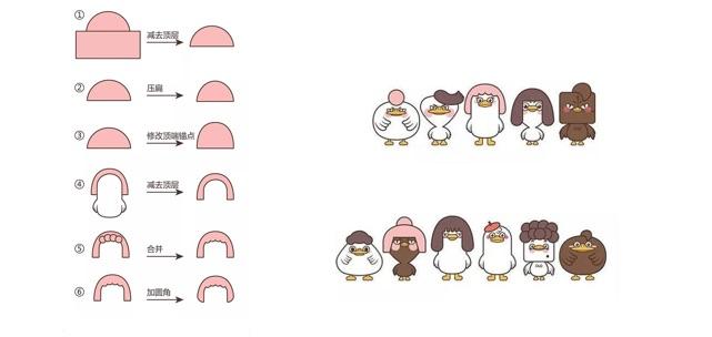 用三个几何图形画出5000只鸭子 – 插画教程