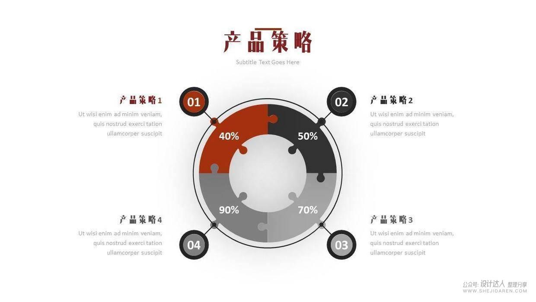 营销策划PPT,高端大气的简约风格