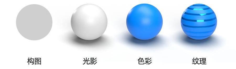 3D新拟物风格的兴起