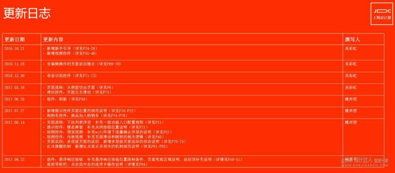 京东APP交互设计规范文档 + 通用交互手势词典