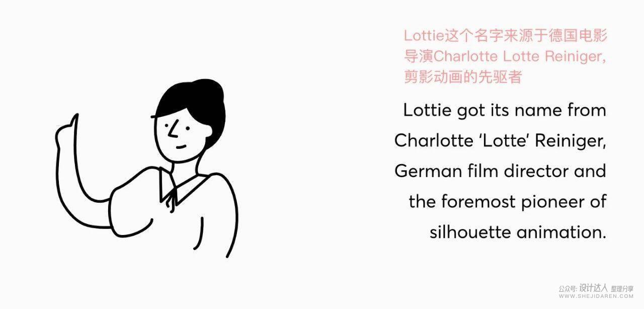 AE动画插件Lottie的前世今生,避坑指南