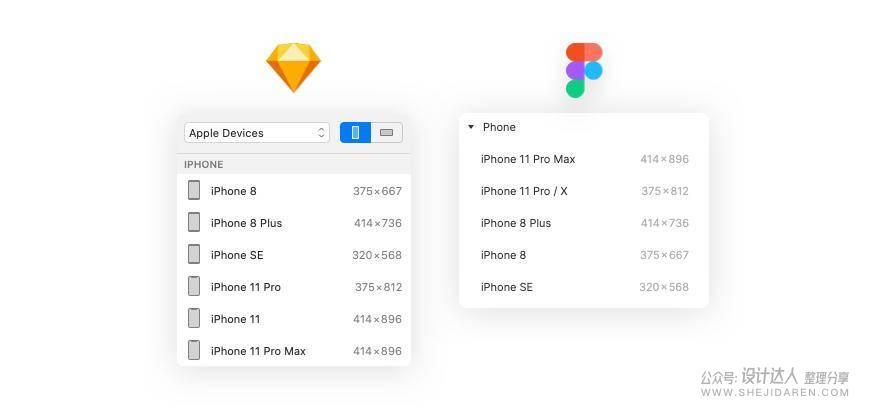iPhone 12的UI如何适配设计呢?