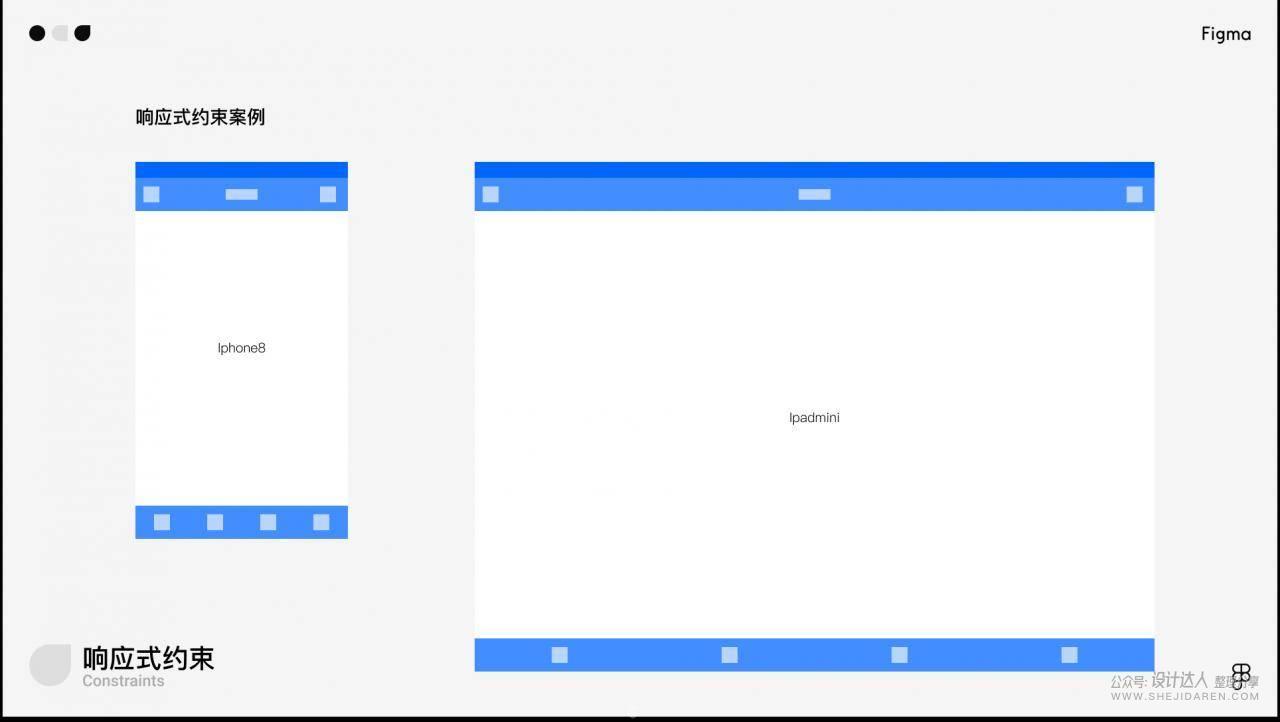 想用Figma在线设计工具吗?先来一份入门教程