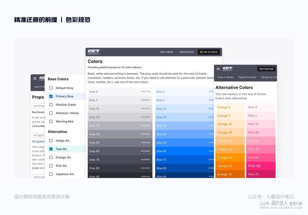 像素级的UI设计稿还原方法