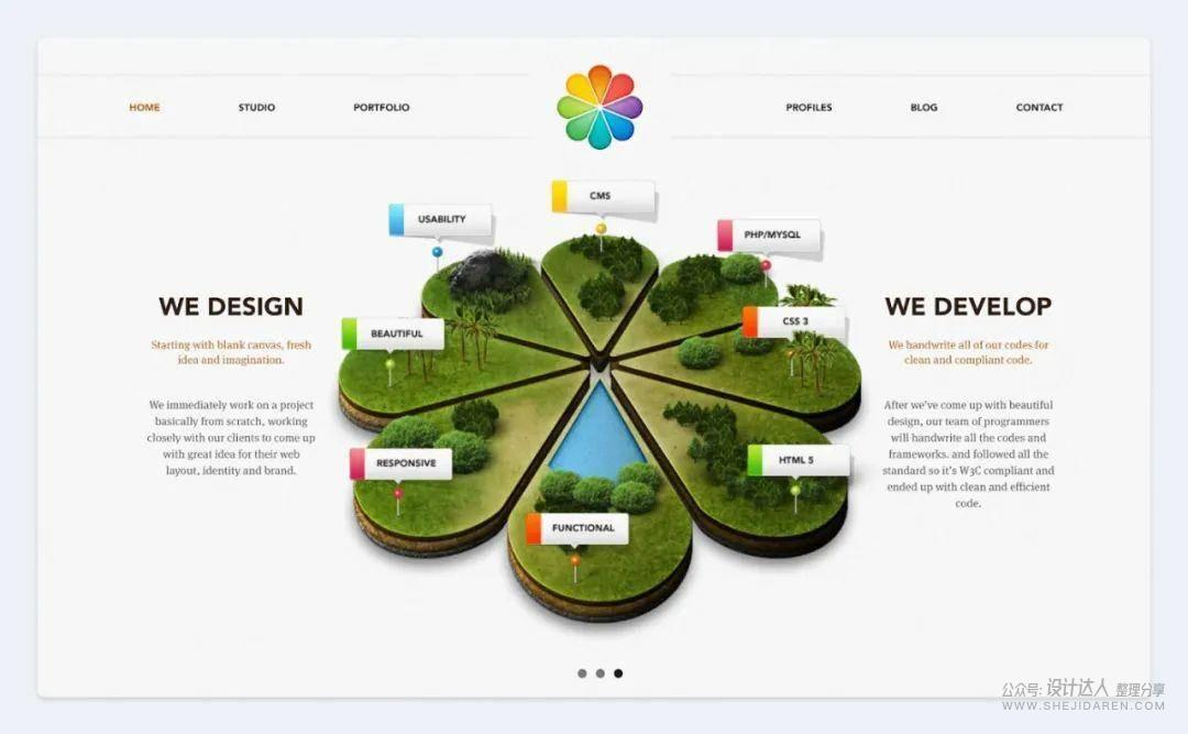 视觉层次结构在UX设计中的重要性