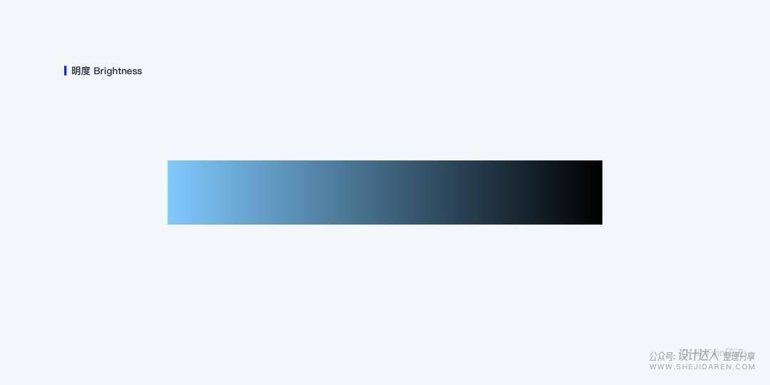 零基础的UI色彩原理与应用指南
