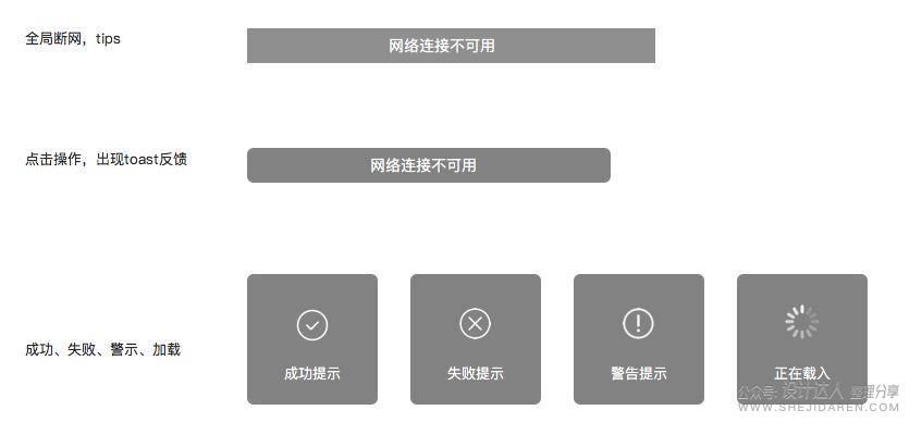 UI转交互设计,送你五个入门到精通的途径
