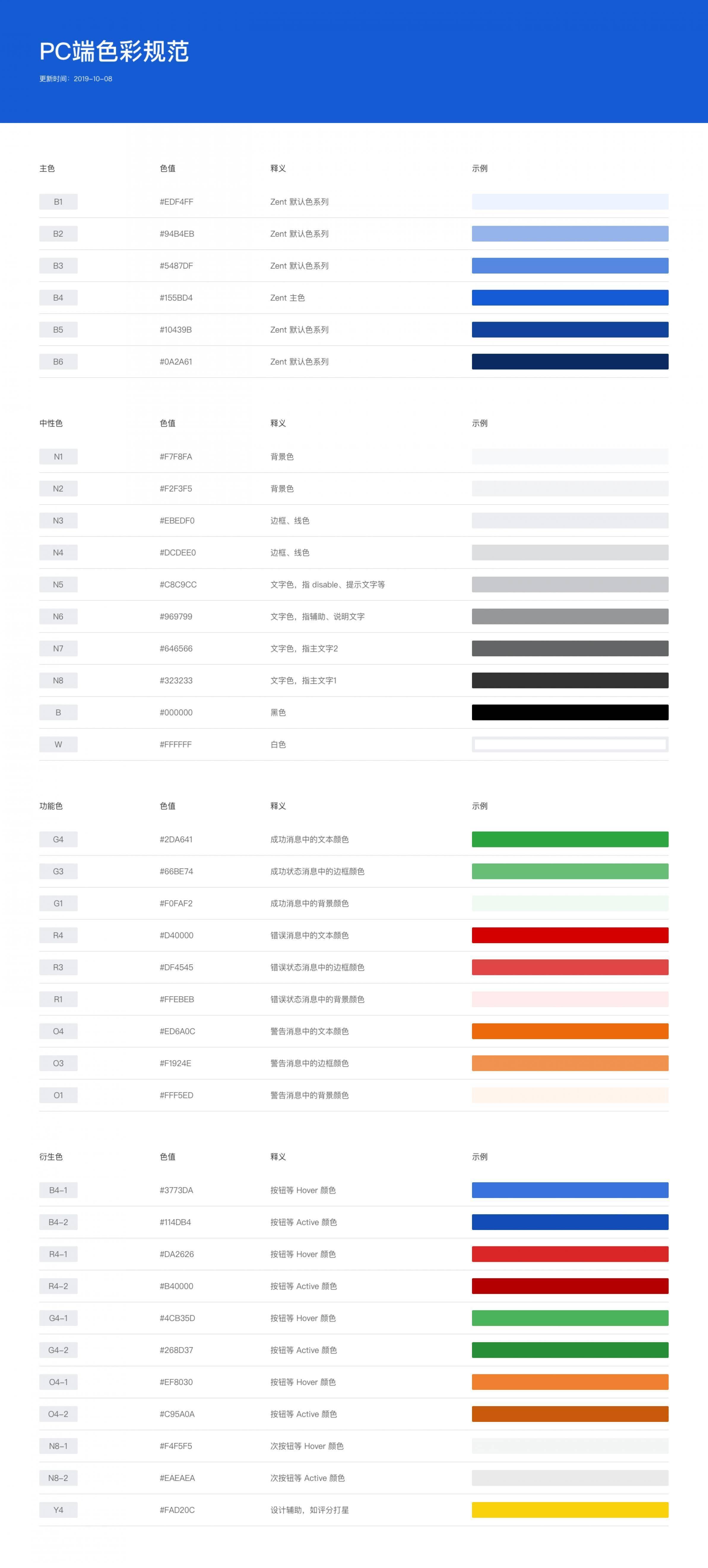 移动端和网页端的设计规范和适配