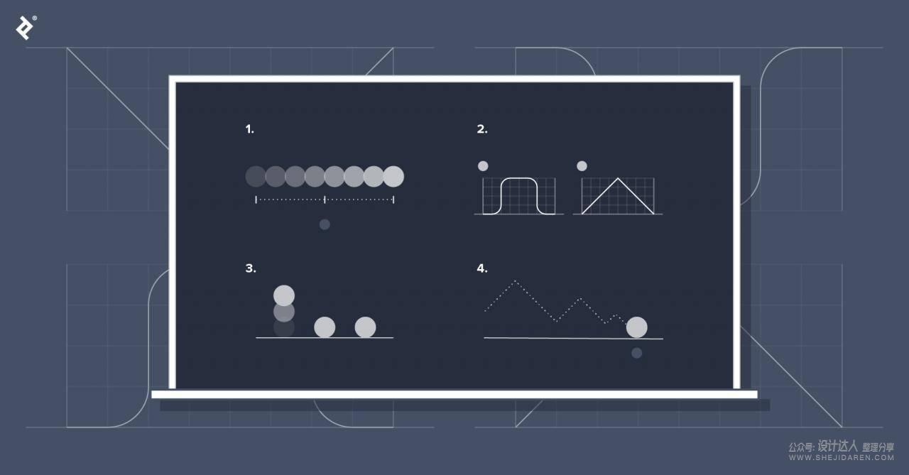 不要随便设计UI动效,请先明白这12项动效原理