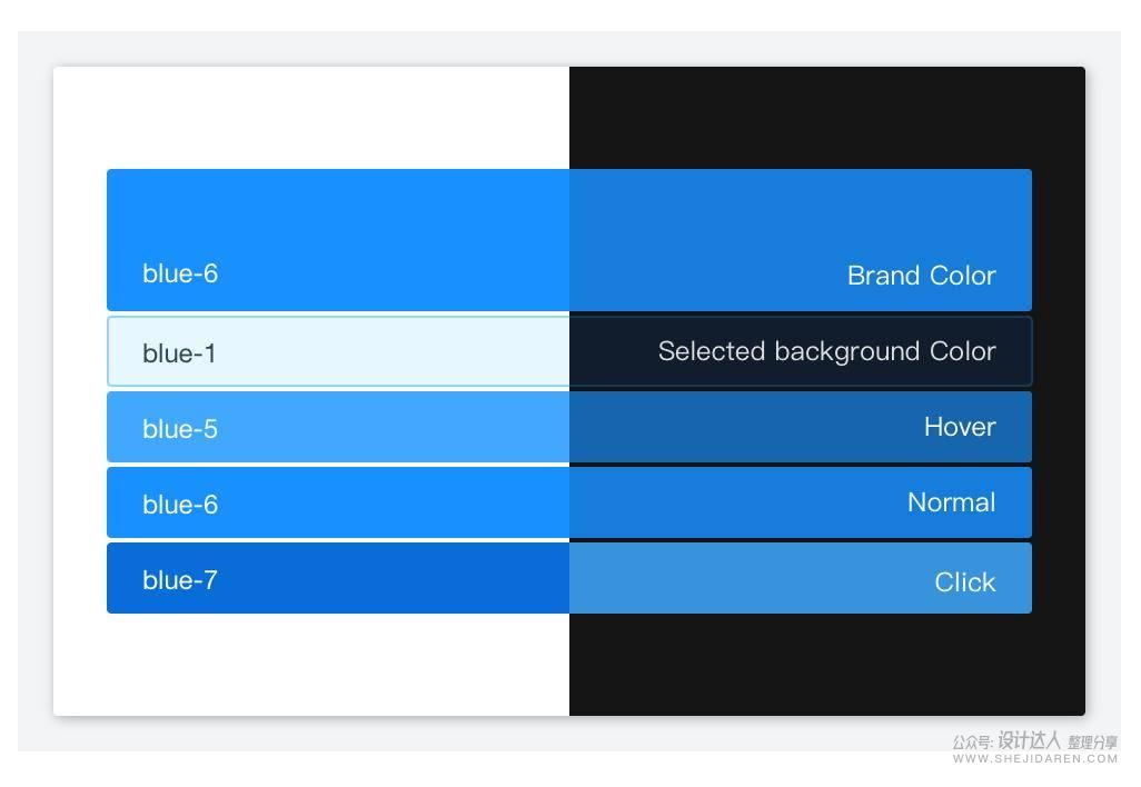 UI界面设计色彩基础以及运用技巧