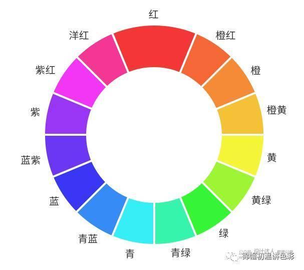 什么是和谐色?如何在设计中运用和谐配色