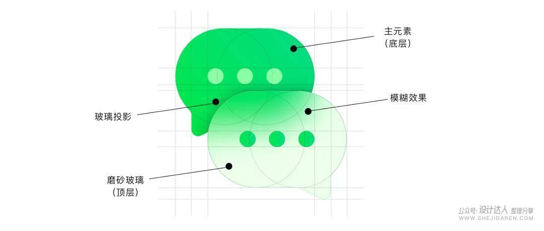 毛玻璃图标设计教程