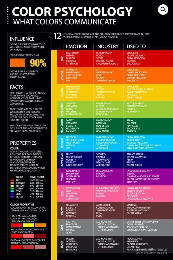 设计师要理解的10个心理学原理