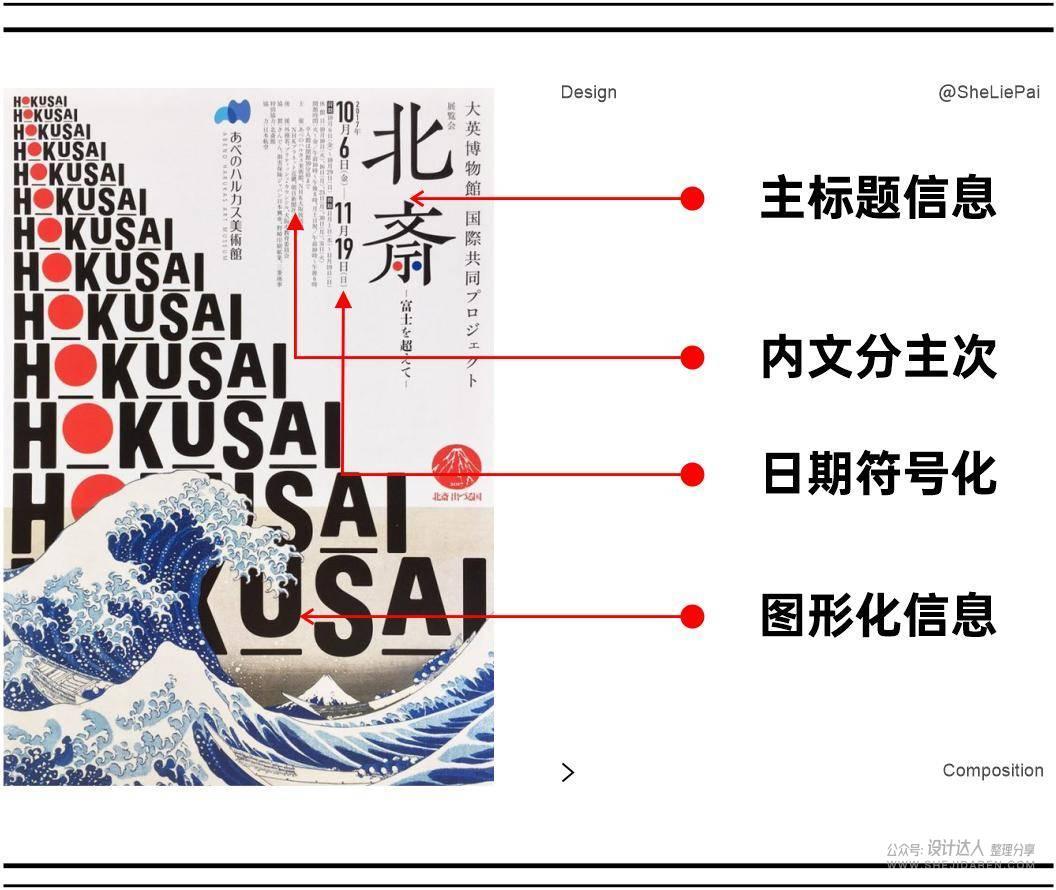 海报设计之文案处理思路