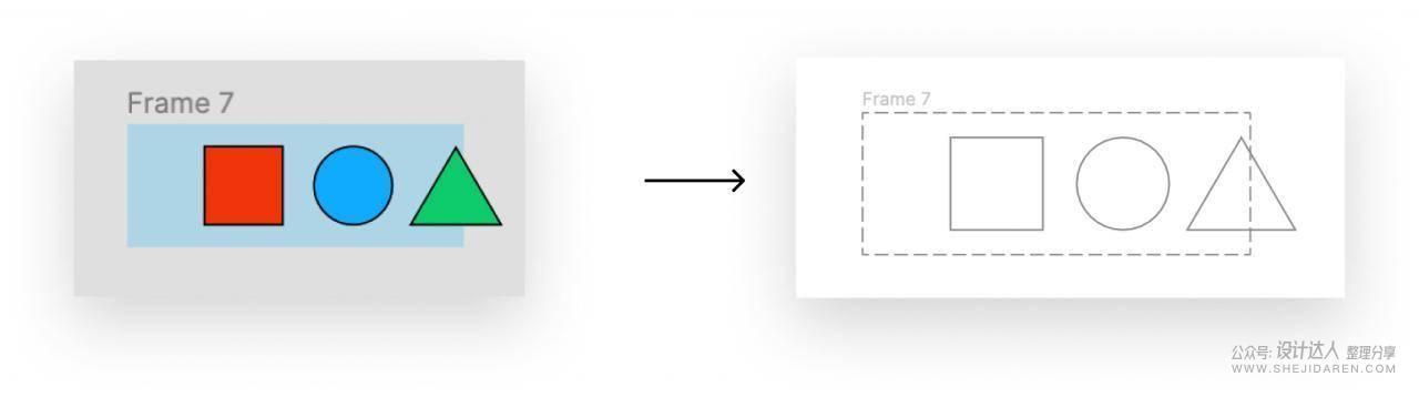 深度解析Figma实用技巧