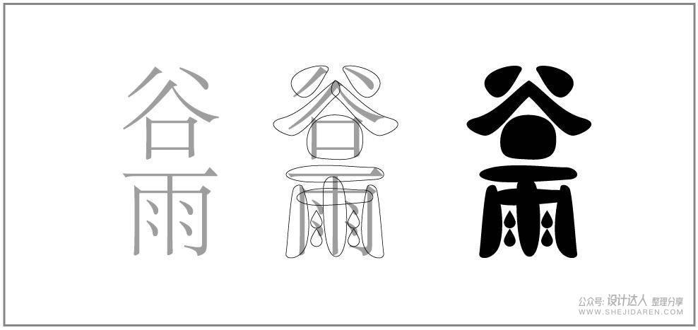 直接用标题文字为主体的版式设计技巧