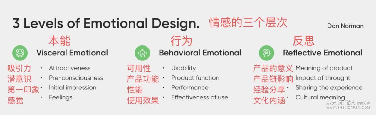 让你做出优秀设计的10条设计理论