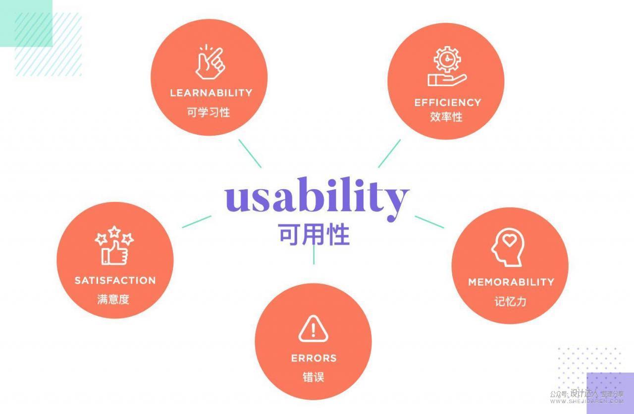 设计师须知的 20 条用户体验设计原则