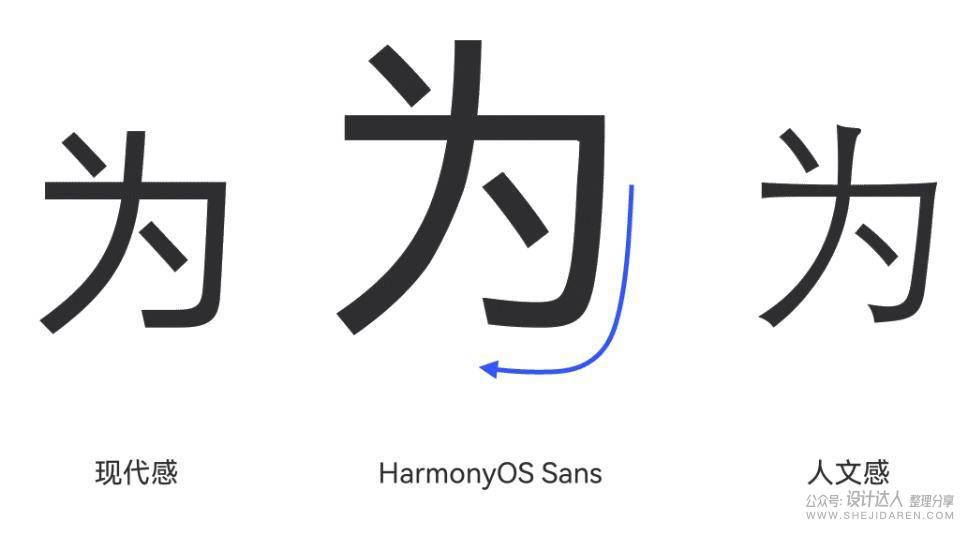 华为鸿蒙HarmonyOS Sans字体下载-免费商用