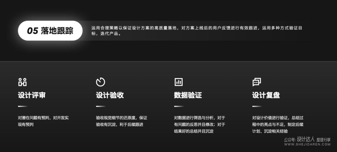 """""""设计标准化流程""""指南 by 酷家乐UED"""