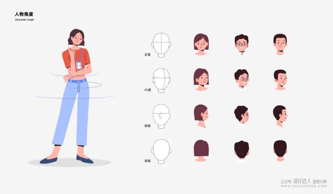 构建品牌插画系统,让插画拥有独特的品牌记忆