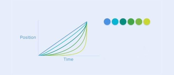 APP动效设计如何做得流畅又实用?