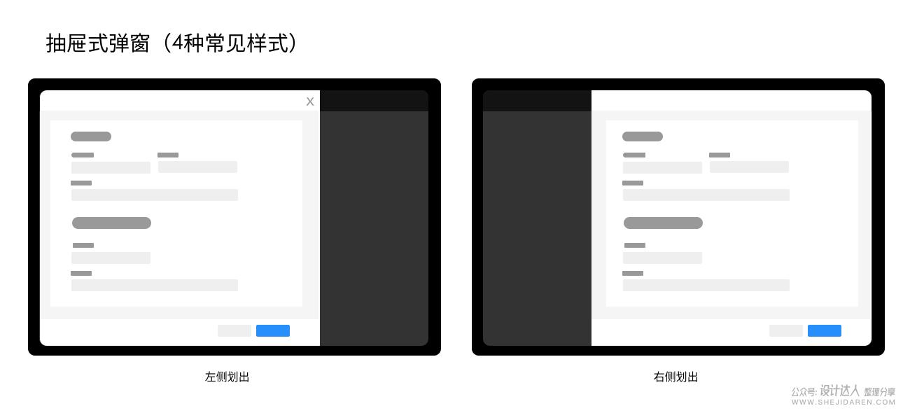 B端的弹窗规范应该怎么做?