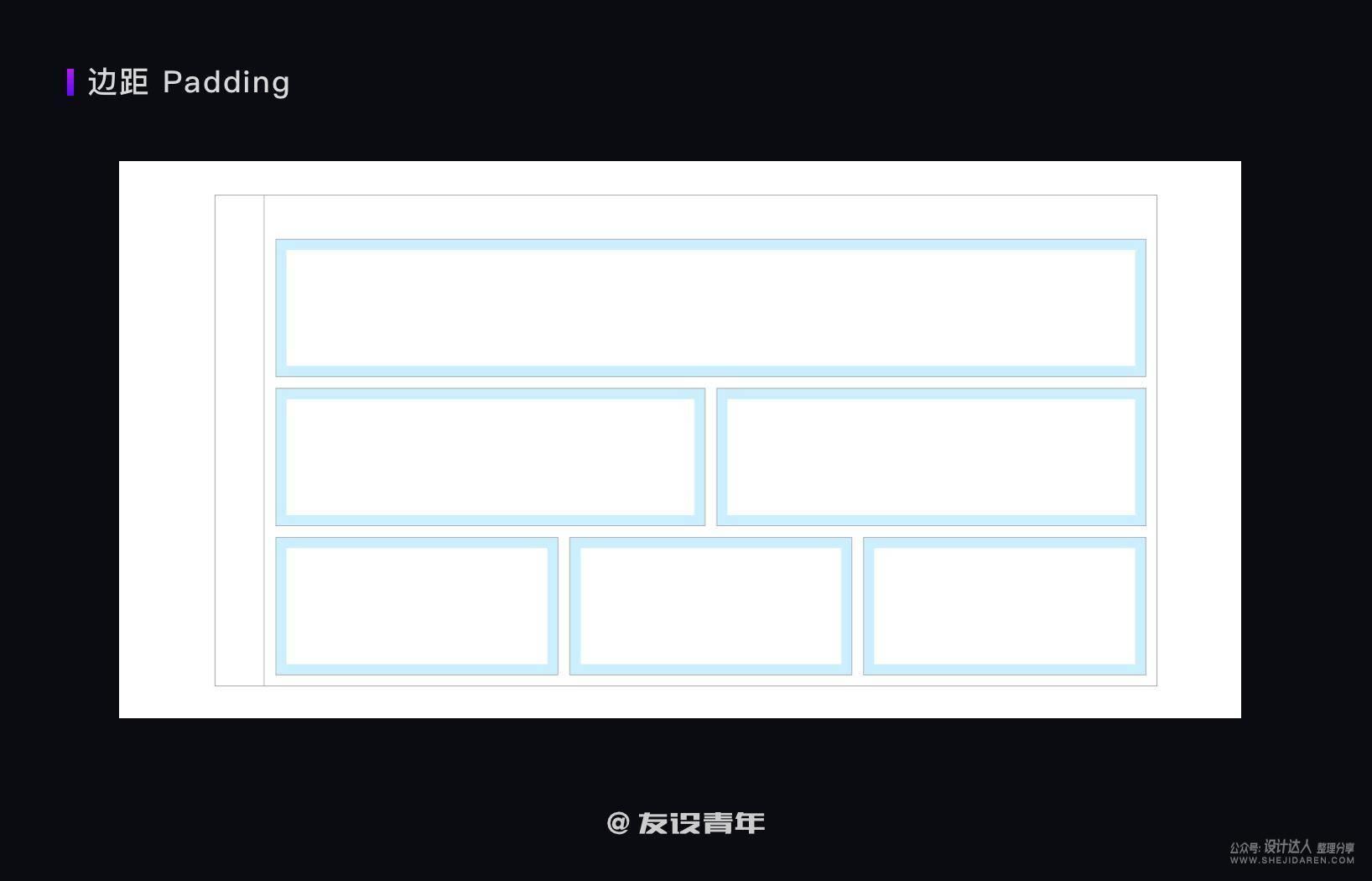 教你如何搭建B端设计规范