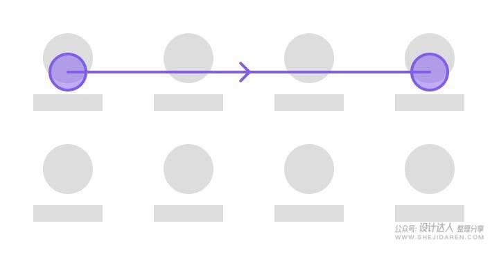 4个金刚区的图标设计交互要点