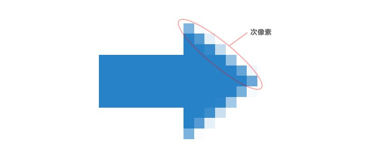 在ps中如何消除锯齿_ICON像素虚实详解 | 设计达人