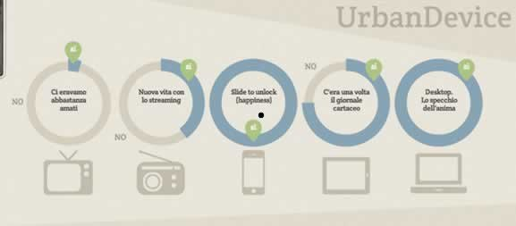 图标在网页设计中的应用