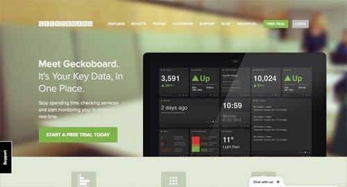 网页设计欣赏Geckoboard